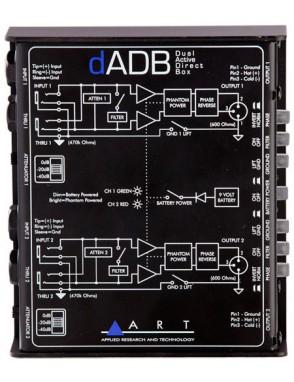 Art® Caja Directa Activa Doble dADB™ Acero